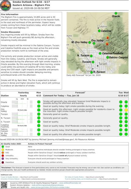 A textd and graphic description of the air quality in different parts of the area affected by Bighorn Fire smoke