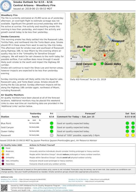 Smoke impacts for residents affected by the Woodbury Fire using colored grahic representations.