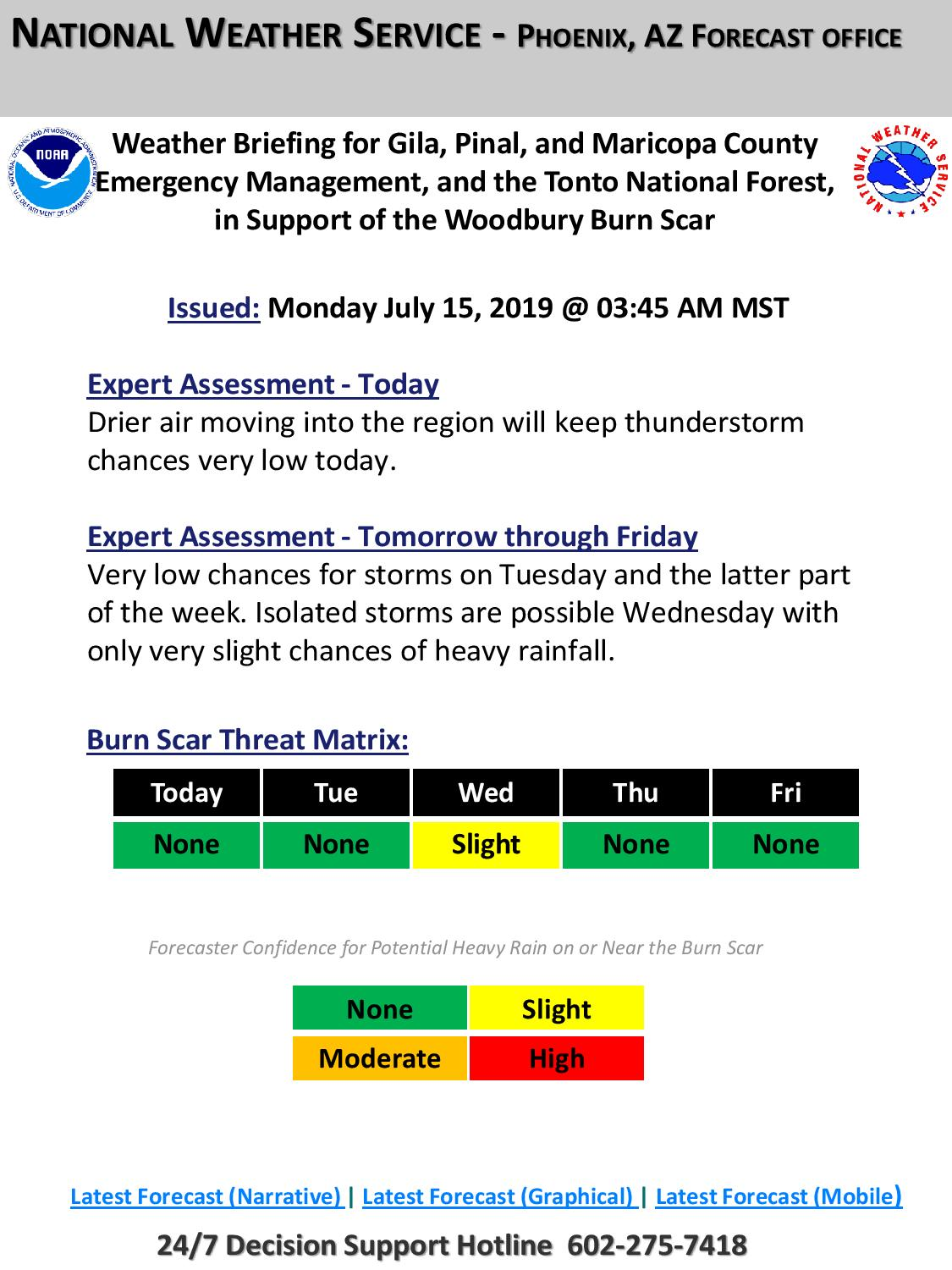 Woodbury Fire Weather Briefing from National Weather Service