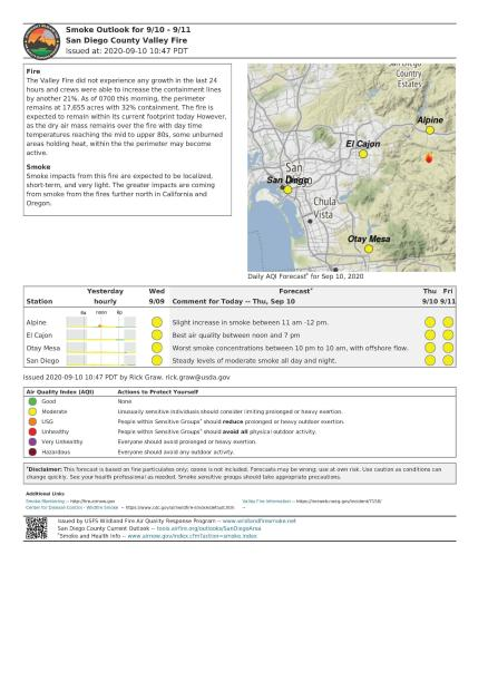 A narrative description of the smoke forecast for the San Diego area along with a color map of the area