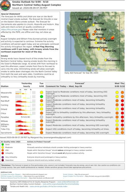 September 9, 2020 Northern Central Valley Smoke Outlook