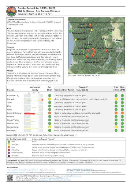 Red Salmon Complex Smoke Outlook 10-26-2020