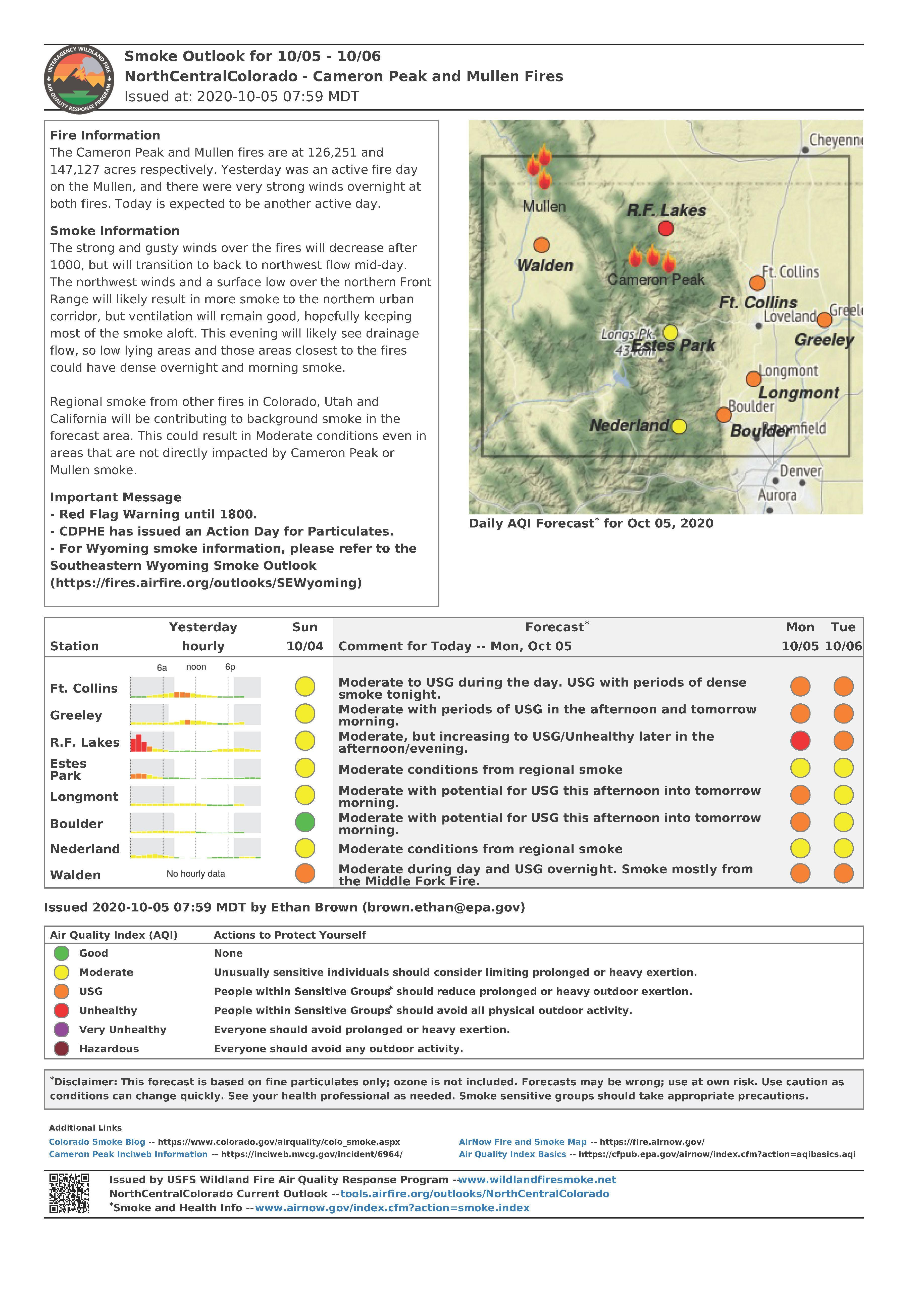 Predicted smoke levels and health risks assessment for north central Colorado for October 5-6, 2020, including the Cameron Peak and Mullen Fires