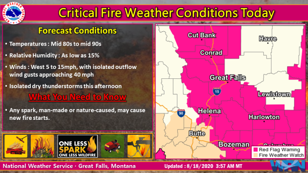 Graphic detailing Critical Fire Weather Condtions Today