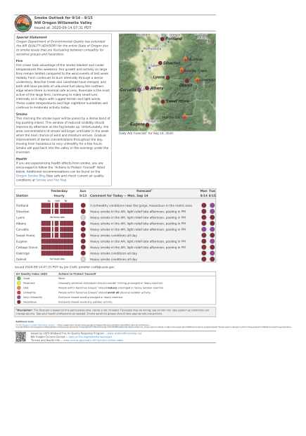 NW Oregon Smoke Outlook for Sept. 14 - 15 2020