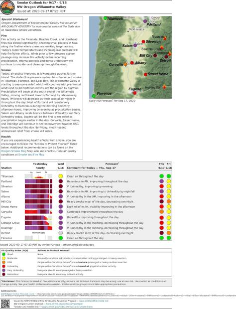 Smoke Outlook for NW Oregon Willamette Valley 09172020