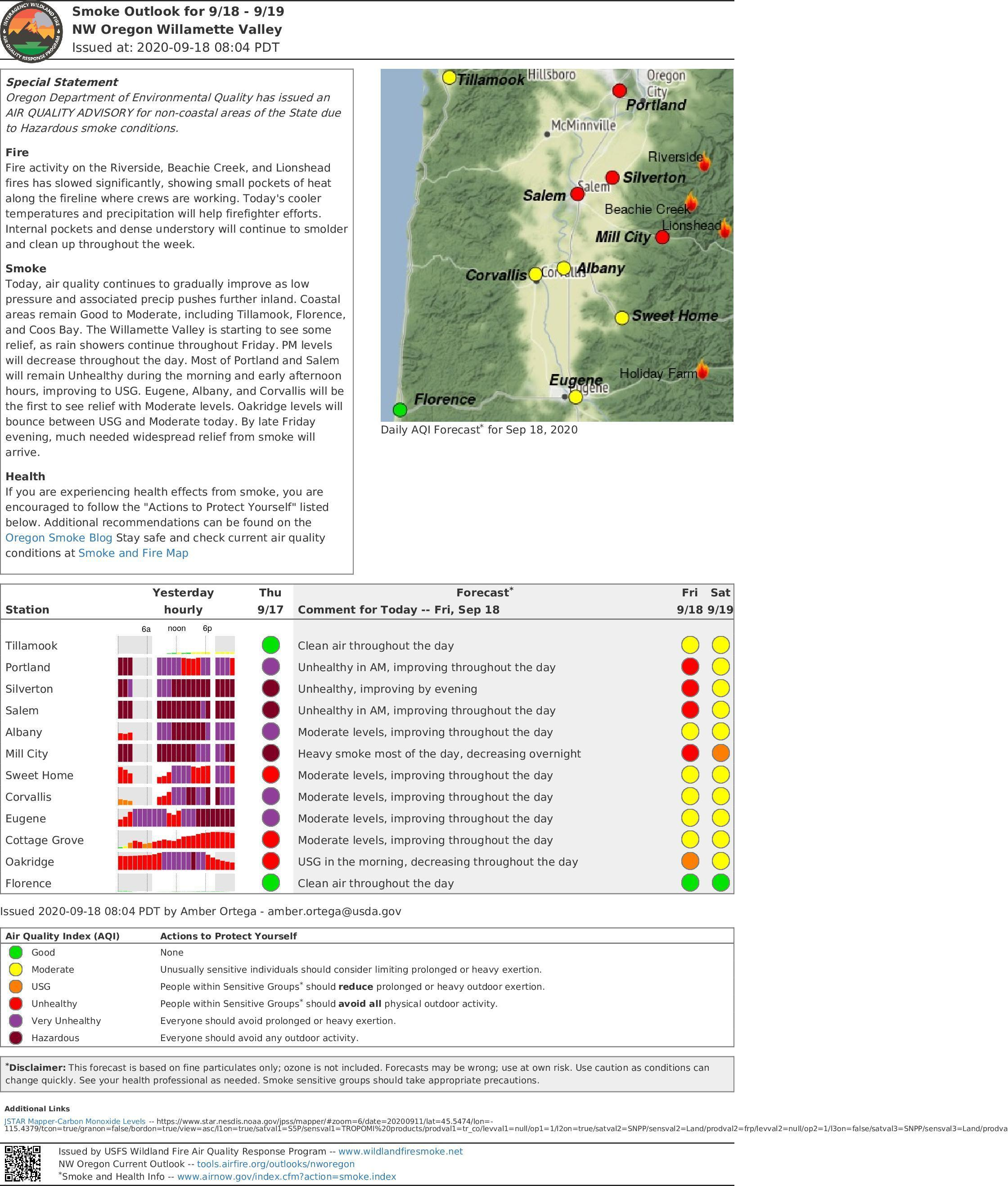 Air Quality Update Sept 18